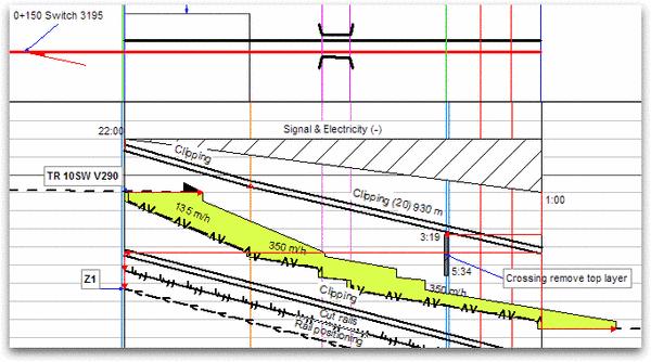Renouvellement-voie-ferree