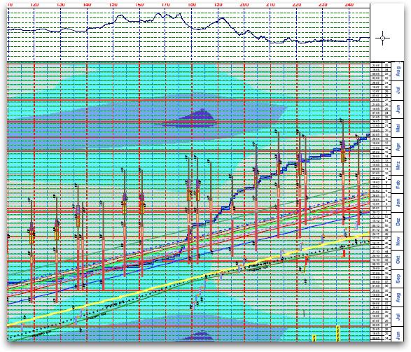 Tilos-pipeline4