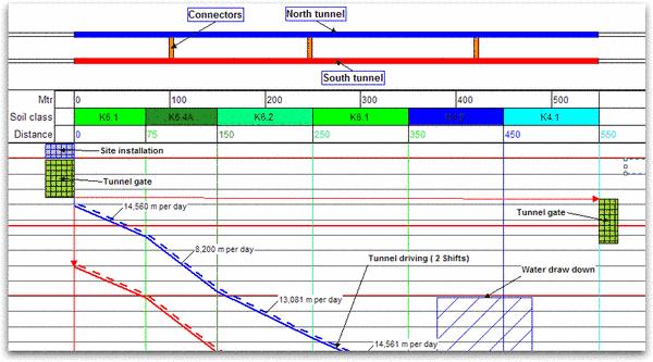Tilos-tunnel-planning