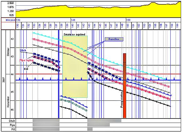 tilos_chart4_01