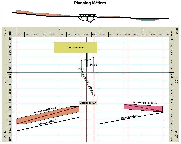 TILOS-9-Vue-Mixte-planning-categories