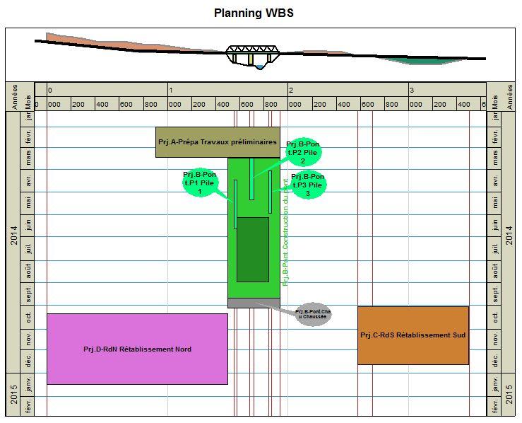TILOS-9-Vue-Mixte-planning-wbs