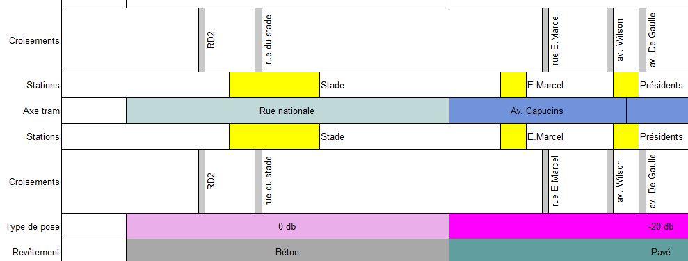 TILOS-profils-de-secteur-Echelle-de-distance